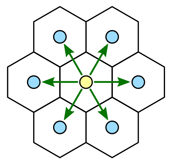 hex map 1