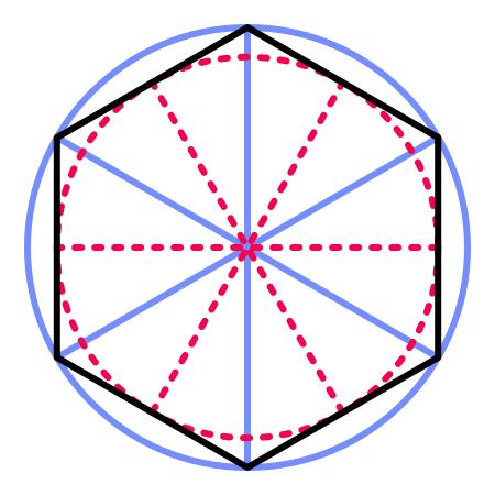 六边形内外径