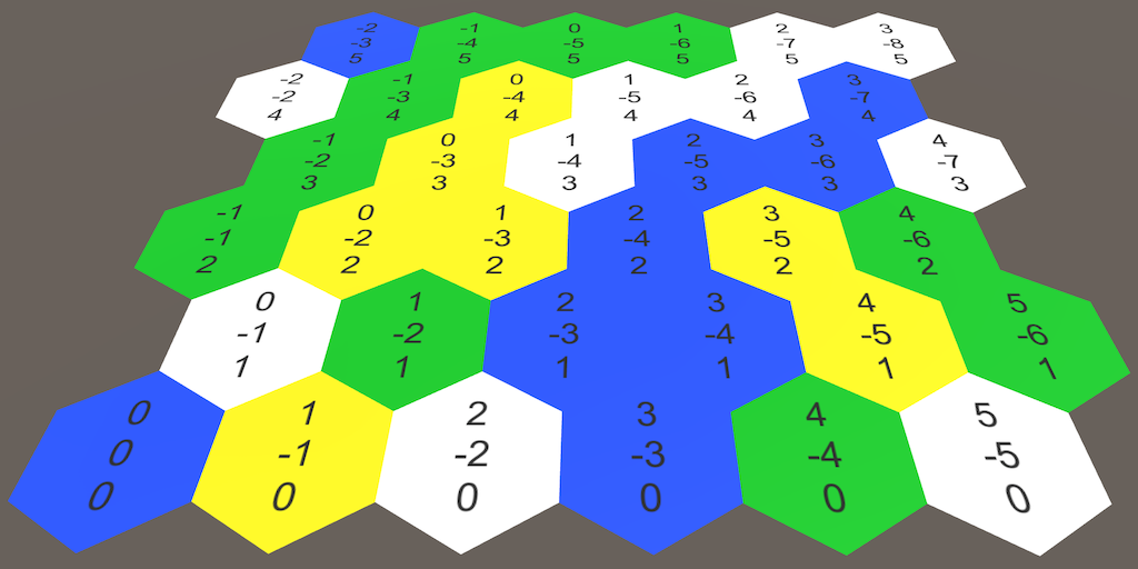 Hex map 1 a unity c tutorial hex map 1 creating a hexagonal grid gumiabroncs Image collections