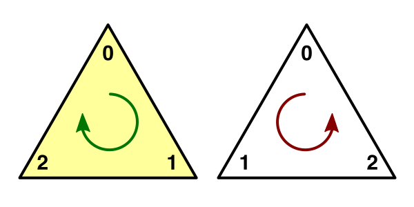 Procedural Grid, a Unity C# Tutorial