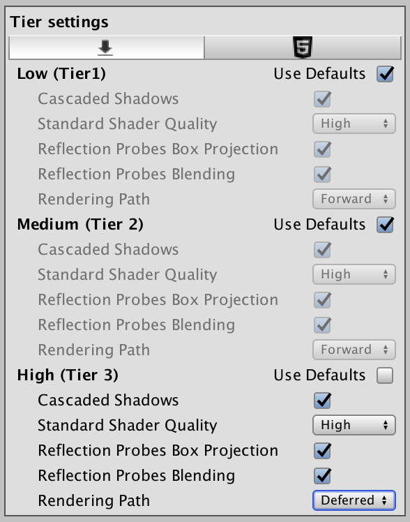 Unity Projector Shader